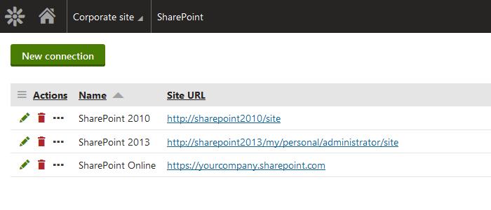 Kentico SharePoint Integration